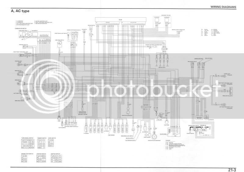 Diagram 2006 Cbr600rr Wiring Diagram Full Version Hd Quality Wiring Diagram Warleywiring Doanbe It