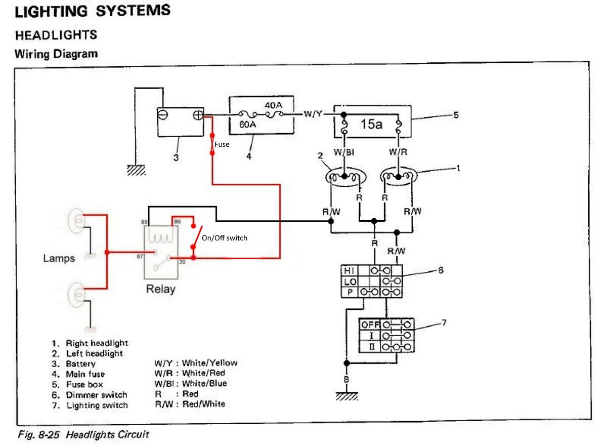 Saturn Ion Headlight Wiring Diagram Full Hd Version Wiring Diagram Sadadiagram As4a Fr