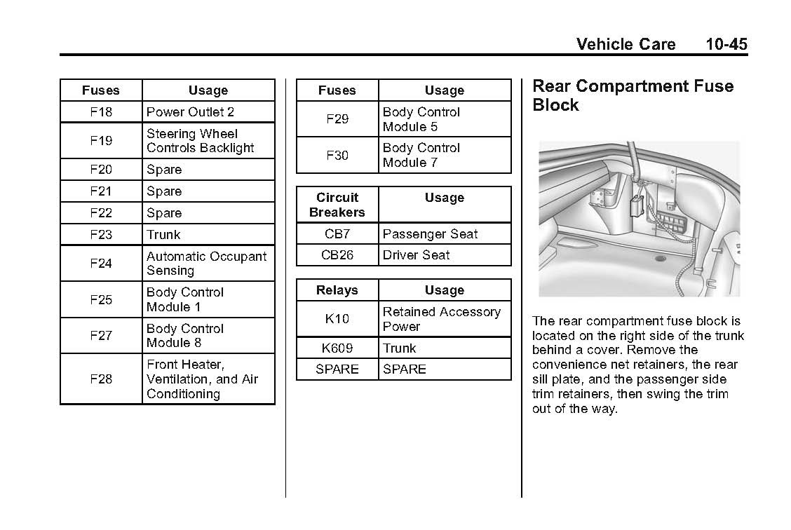 13+ 2003 Cadillac Escalade Fuse Diagram Background