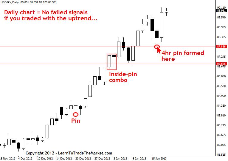 failed signals2