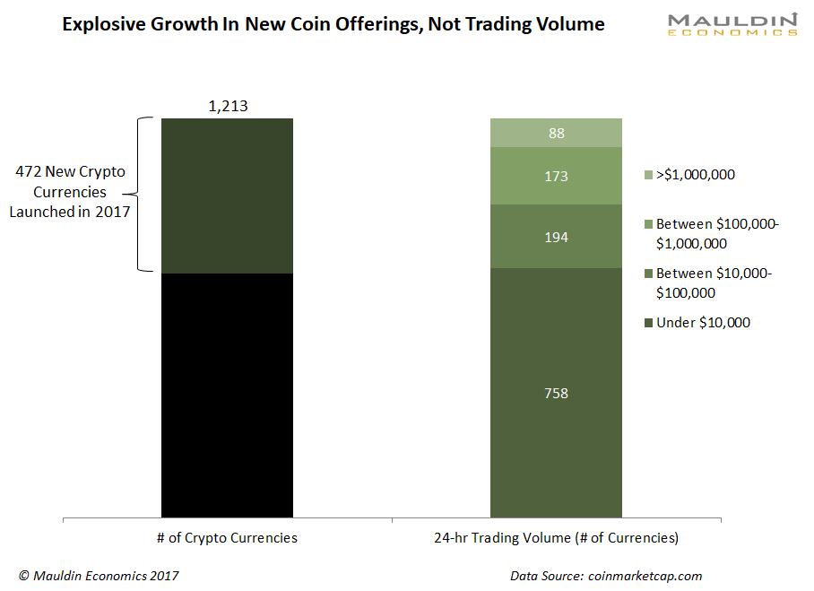 bitcoin trade halt
