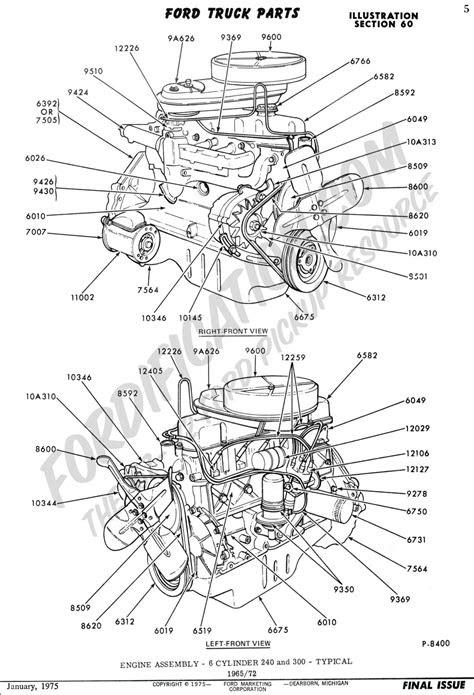 Ford Vacuum Diagrams F 250 - Wiring Diagrams Folder