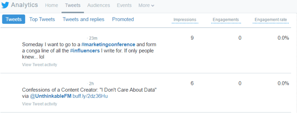 twitter analytics engagement