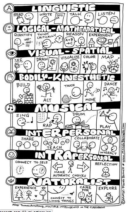 Classroom Links - Mrs. Reeve's 5th Grade Class