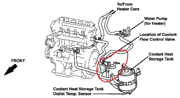 2005 toyota prius wiring diagrams 2005 prius engine diagram wiring diagram data  prius engine diagram wiring diagram