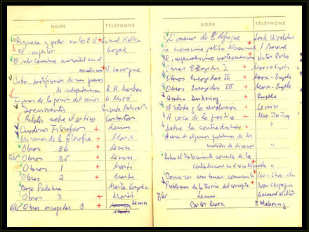 Plan de lecturas del Che en Bolivia.