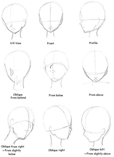 anime face angle reference chibicartoony drawing