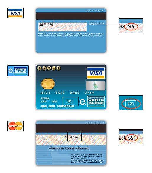 Credit Bank Personnel Comment Avoir Une Carte Bleu