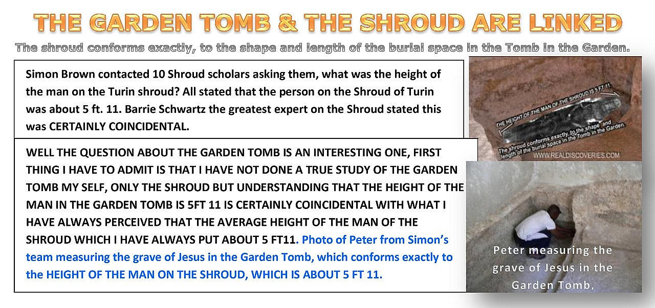 THE GARDEN TOMB & THE SHROUD ARE LINKED.