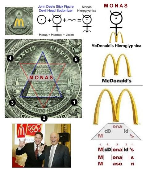 The Open Scroll Blog: Monas - Hidden Meaning of McDonald's ...