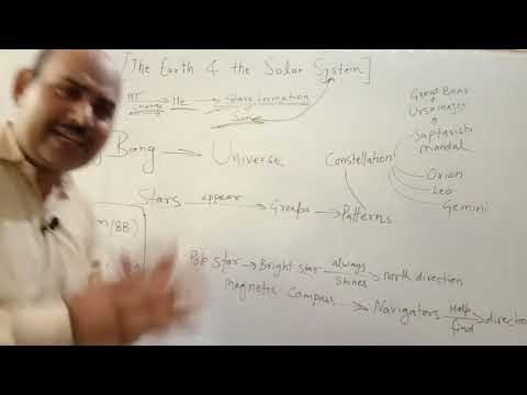 Social Studies Class 6  Chapter 1 -The Earth and the Solar System (Q & A)