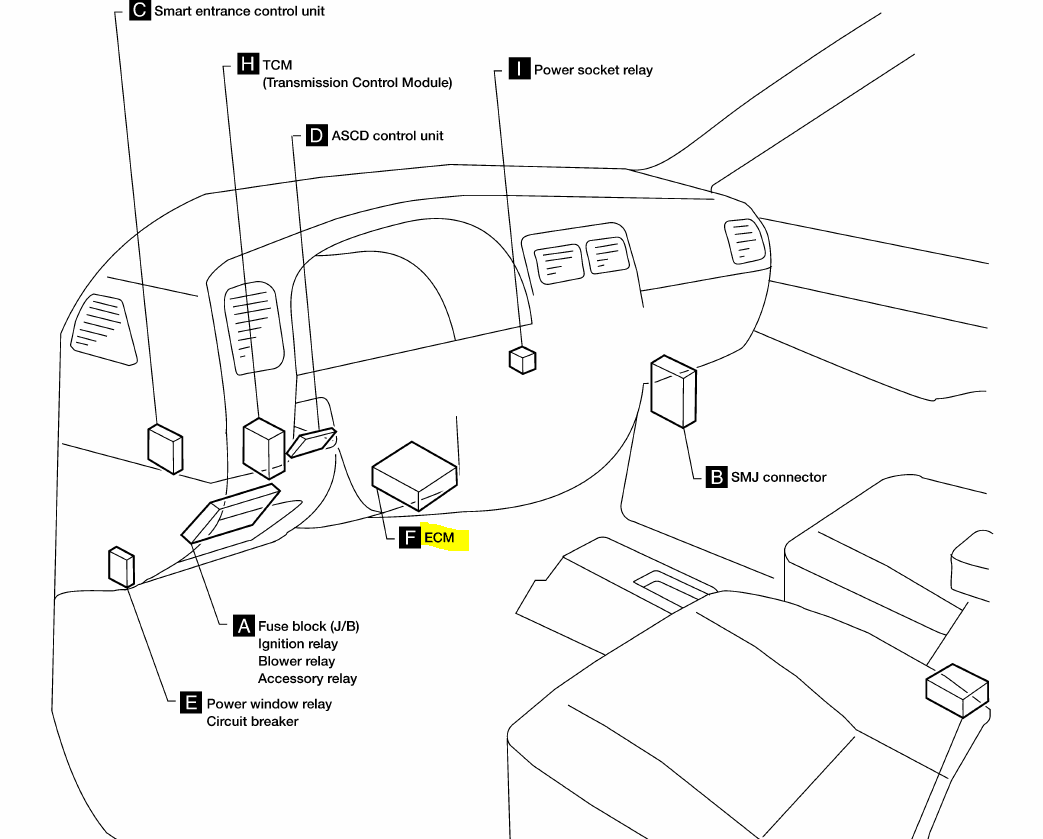 02 nissan frontier wiring diagram audio 32 nissan xterra stereo wiring diagram wiring diagram list  32 nissan xterra stereo wiring diagram