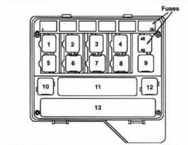 Bmw E34 Fuse Distribution Box Wiring Diagrams Post Die Park Die Park Michelegori It