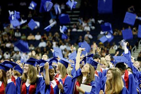 giáo dục, phát triển, triết lý giáo dục