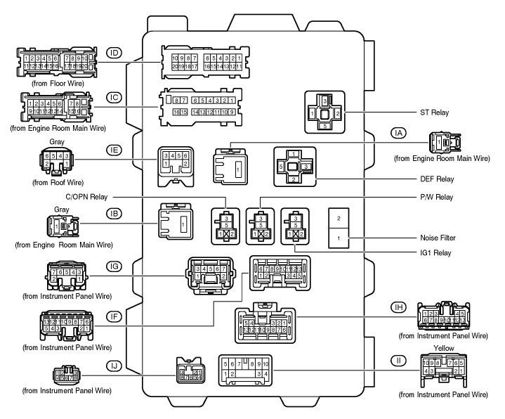 32 1998 Toyota Corolla Fuse Box Diagram - Wiring Diagram ...