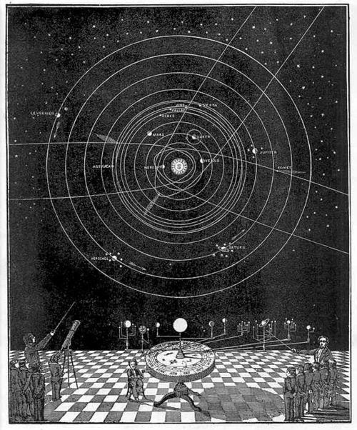 planeta, sistema solar, universo, cosmologia, cosmos