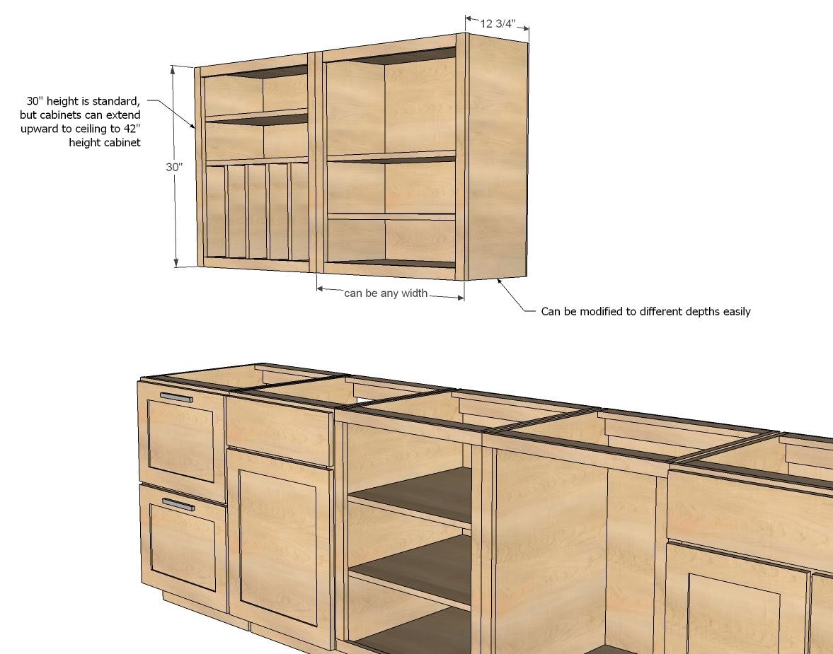 Ana White | Wall Kitchen Cabinet Basic Carcass Plan - DIY ...