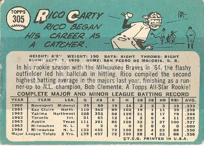#305 Rico Carty (back)