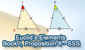 Euclid's Elements Book I, Proposition 8: (Side-Side-Side SSS Congruence).