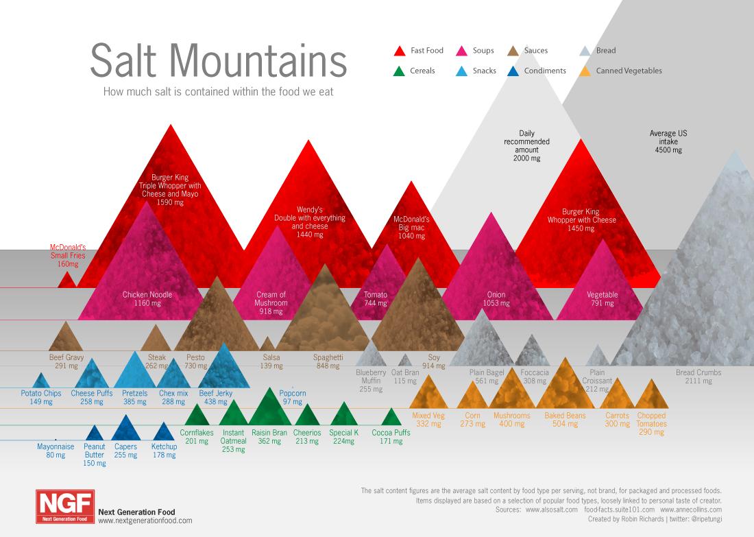 salt-mountains