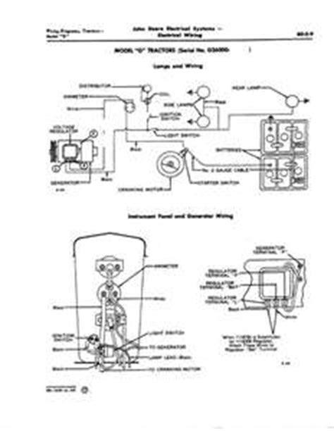 Where to download a John Deere 3020 wiring diagram - Fixya