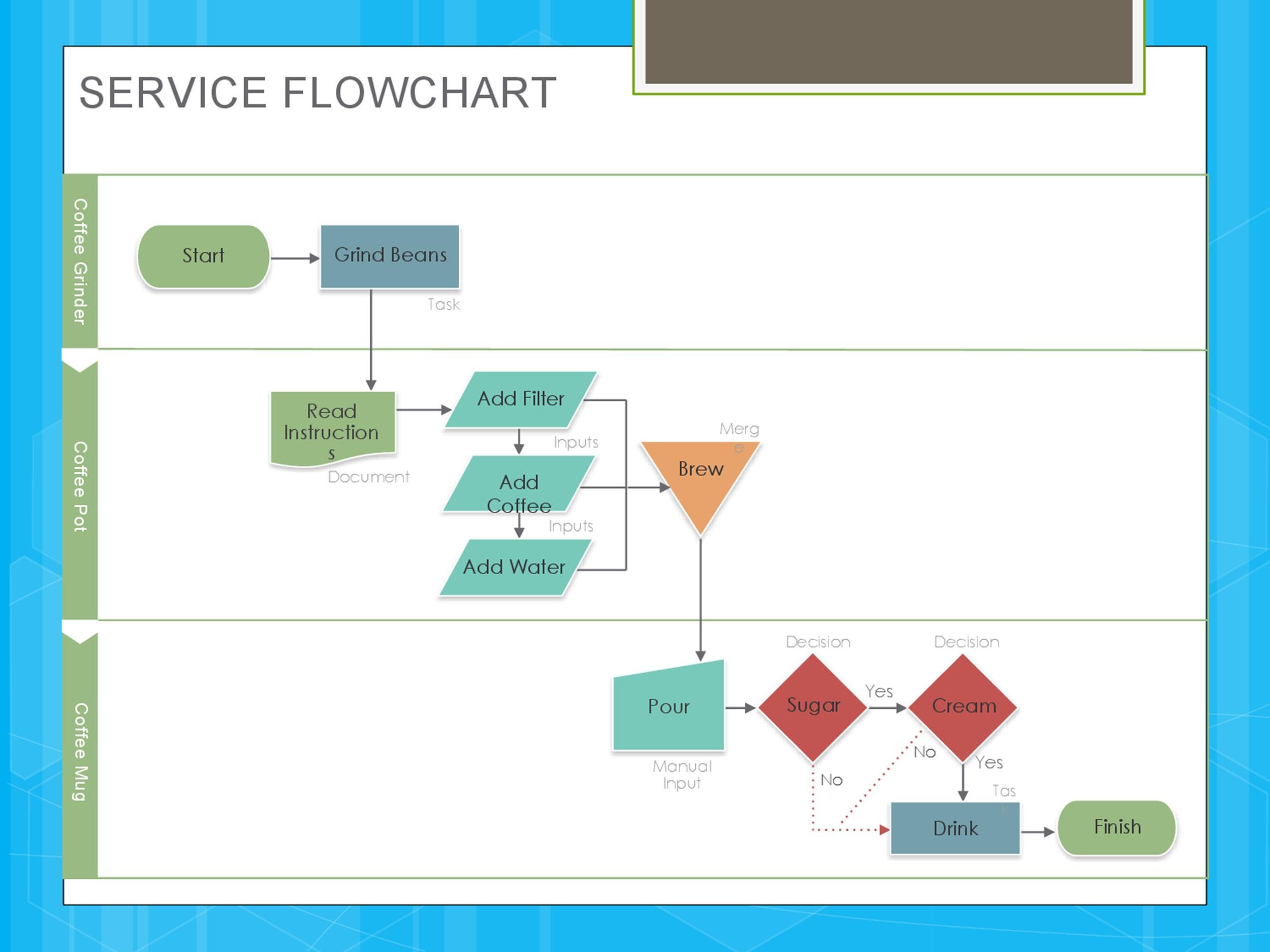 Flow Chart Template Word   Gallery Of Chart 40