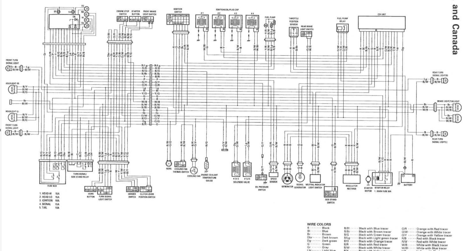 32 Suzuki Gsxr 750 Wiring Diagram - Wiring Diagram Database
