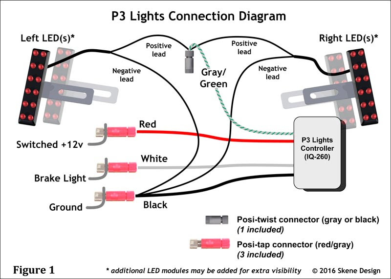 33 3 Wire Led Tail Light Wiring Diagram