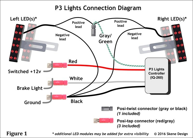 tail light diagram on freightliner 29 3 wire led tail light wiring diagram wiring diagram list  29 3 wire led tail light wiring diagram