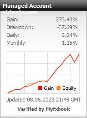 keuntungan yang lumayan managed account
