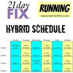 beachbody challenge groups daily post guidelines