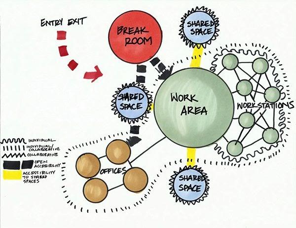 Floor Plan Bubble Diagram Interior Design
