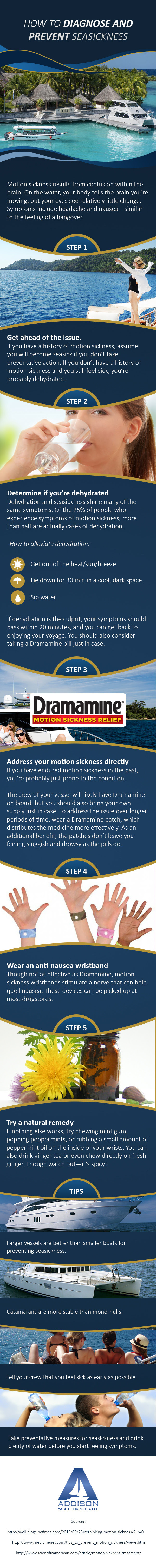 How to Diagnose and Prevent Seasickness