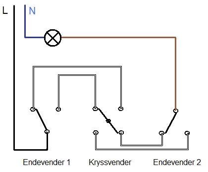 Kronevender Koblingsskjema