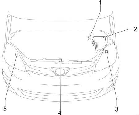 03 10 Toyota Sienna Fuse Diagram