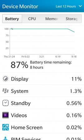 Сравнение аккумуляторных батарей для BlackBerry Z10 (тип L-S1): Тестирование чехла-аккумулятора заявленной емкостью 3300 мАч во время тестовой нагрузки на BlackBerry Z10. В устройстве был установлен оригинальный аккумулятор. <br />С 22:20 до 8:08, или 9 часов и 48 минут Z10 работал за счет питания от чехла-аккумулятора.