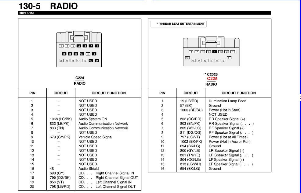 DIAGRAM 1997 Ford F 150 Radio Wiring Diagram FULL ...