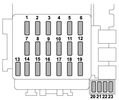 Subaru Impreza 2005 Fuse Box Diagram Auto Genius