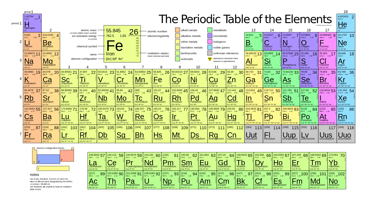 75 Periodic Table With Mass Numbers With Periodic Table Mass Numbers