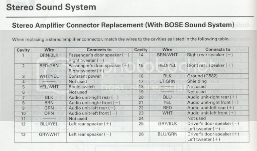 1999 Acura Tl Subwoofer Wiring Diagram on