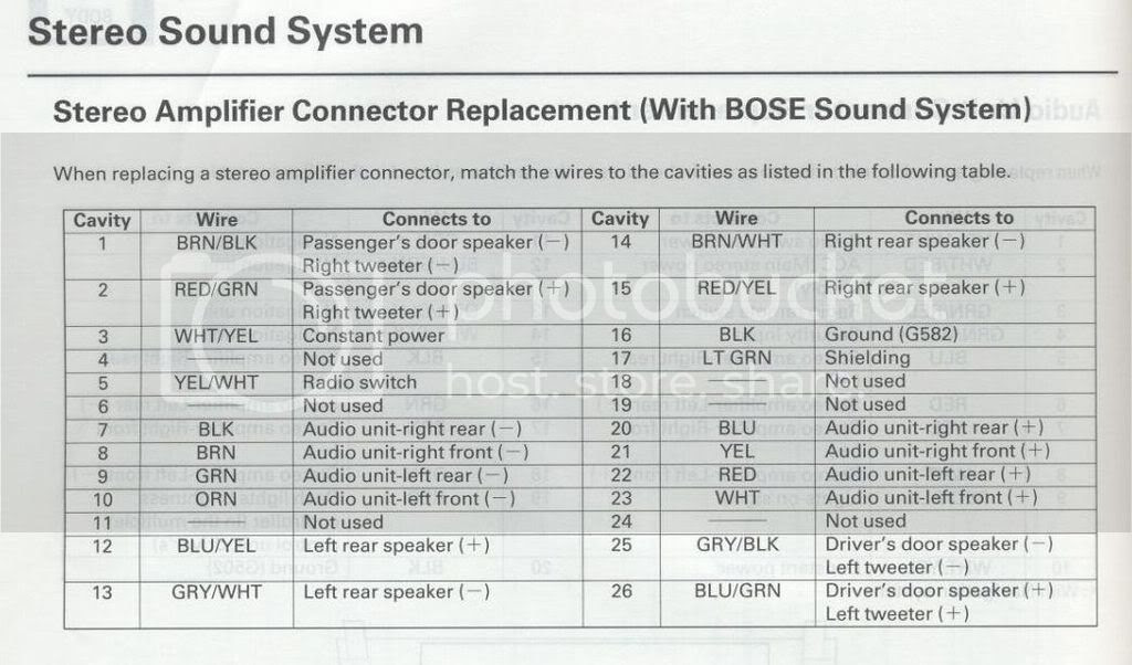 Acura Bose Radio Wiring Diagram HP PHOTOSMART PRINTER on