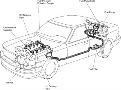 Technical Car Experts Answers Everything You Need How To