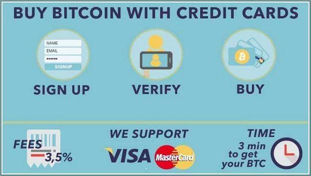 Buy Bitcoin With Credit Card No Verification Usa