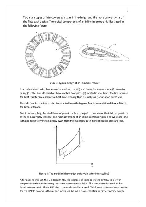 Analysis of work cycle of intercooled turbofan engine