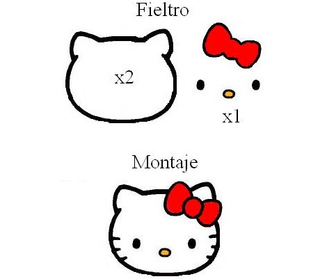 Patrones Hello Kitty