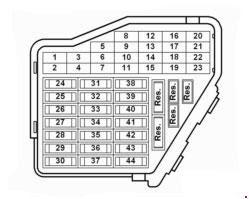 1999 2006 Volkswagen Golf Iv Bora Fuse Box Diagram Fuse Diagram