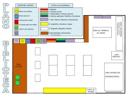 Plano da Biblioteca