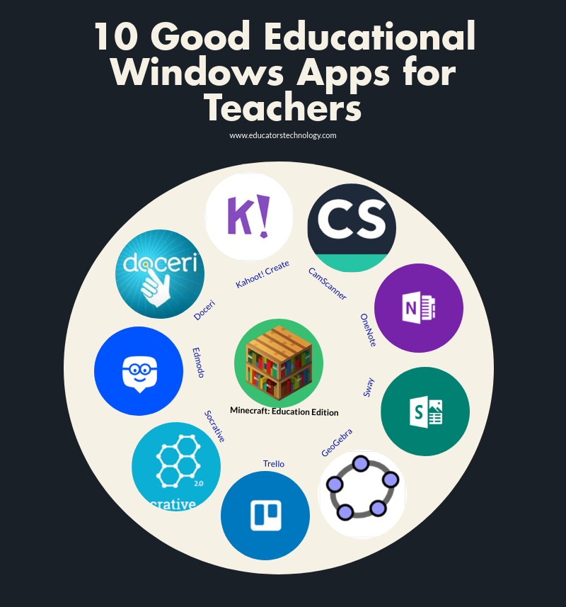 10 Great Educational Windows Apps for Teachers