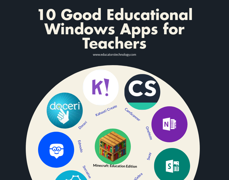 10 Great Educational Windows Apps for Teachers | Educational