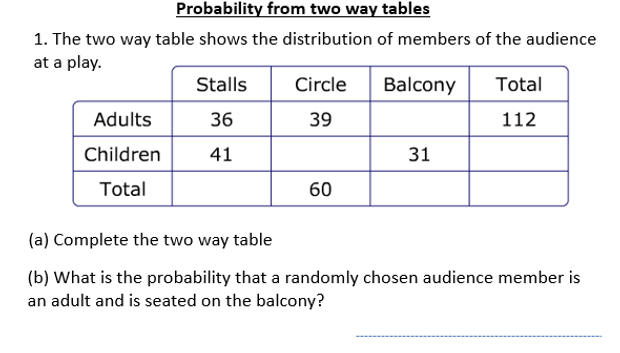 All Worksheets » Probability Worksheets Ks3 With Answers  Printable Worksheets Guide for